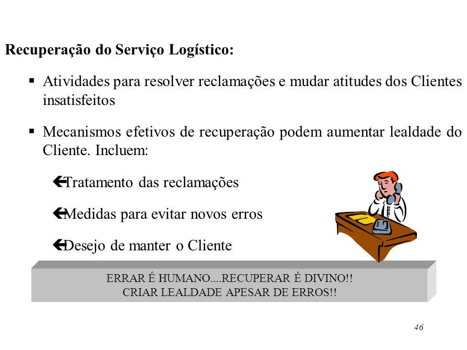 Recuperação do Serviço Logístico: