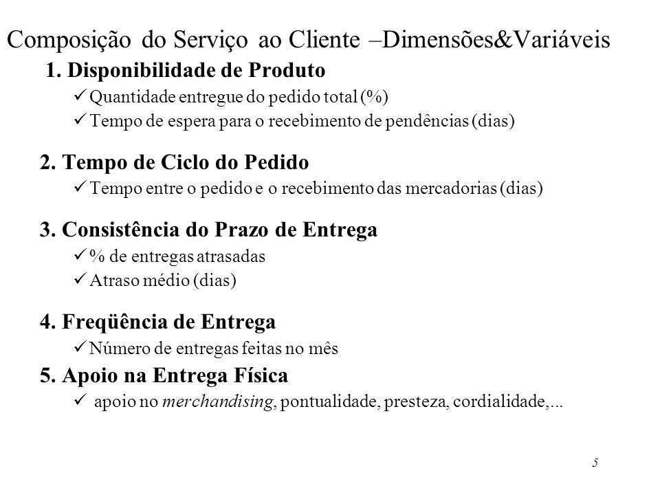 Composição do Serviço ao Cliente –Dimensões&Variáveis