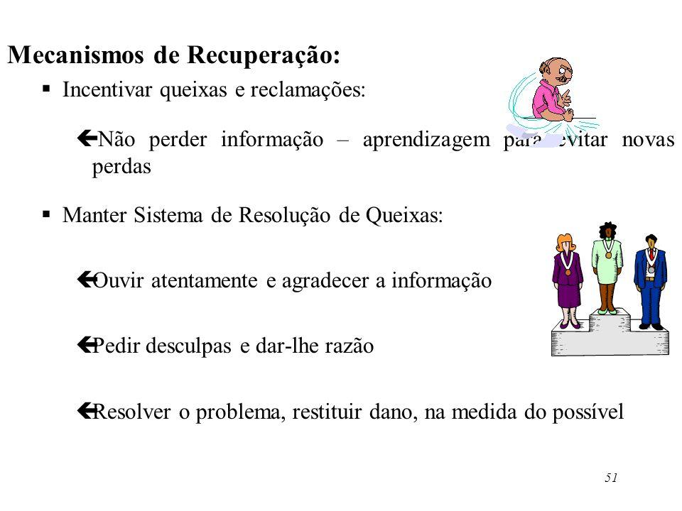Mecanismos de Recuperação: