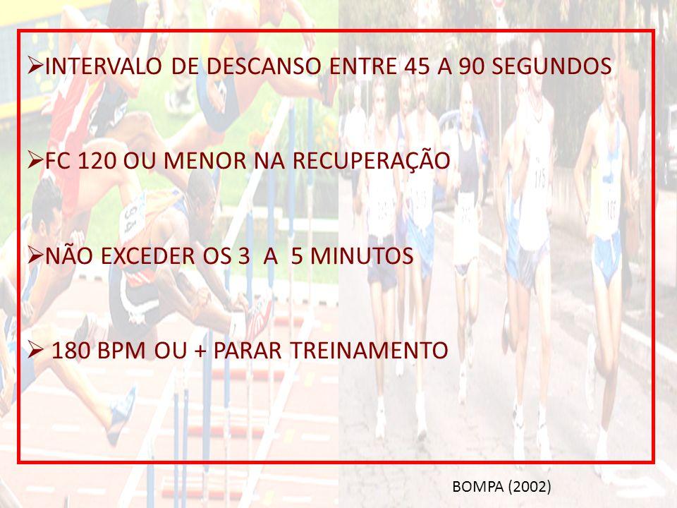 INTERVALO DE DESCANSO ENTRE 45 A 90 SEGUNDOS