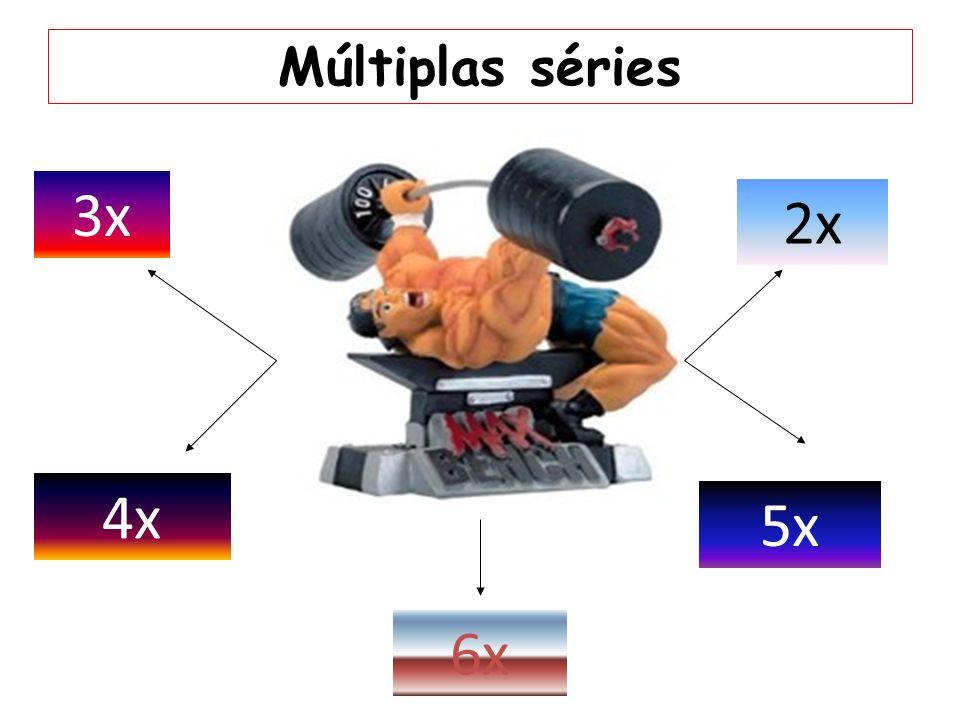 3x 2x 4x 5x 6x Múltiplas séries Uchida et al.(2003);