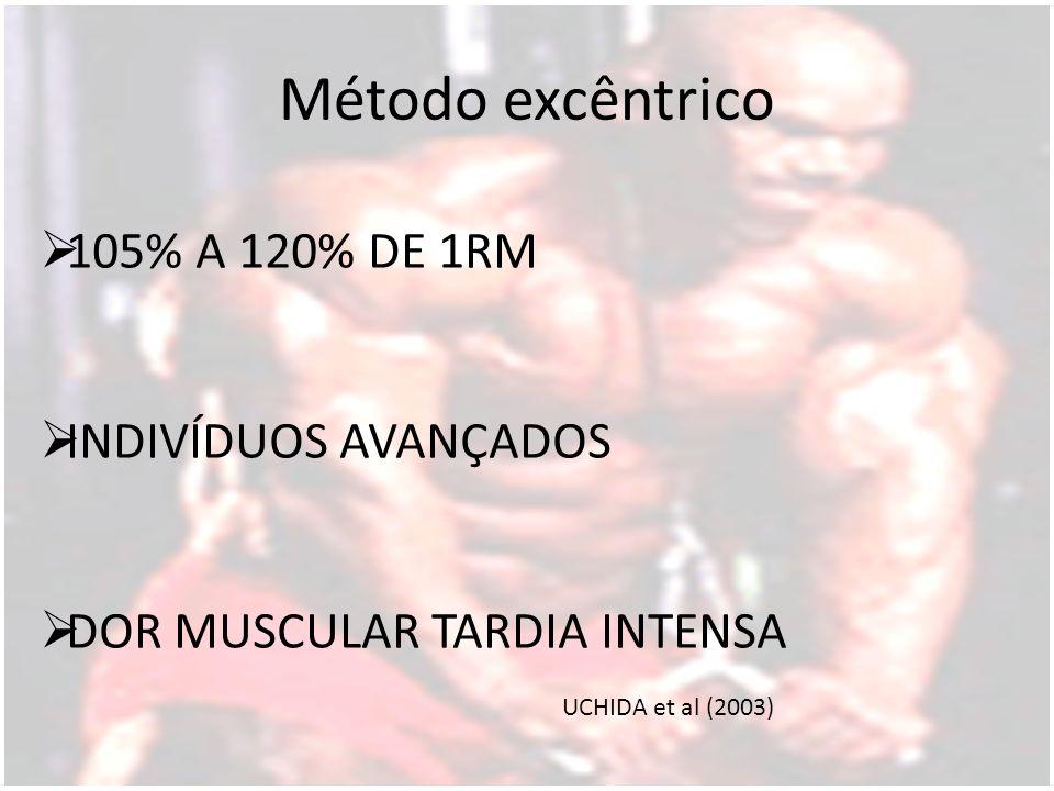 Método excêntrico 105% A 120% DE 1RM INDIVÍDUOS AVANÇADOS