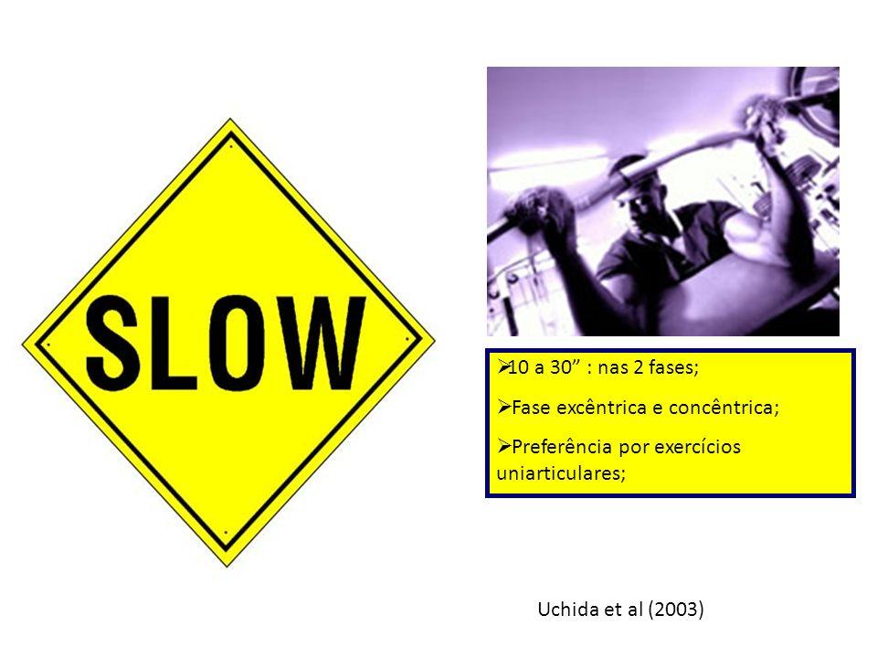 10 a 30 : nas 2 fases; Fase excêntrica e concêntrica; Preferência por exercícios uniarticulares; Uchida et al (2003)