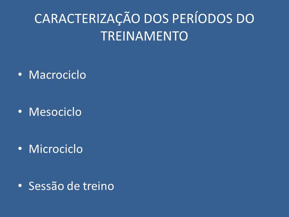 CARACTERIZAÇÃO DOS PERÍODOS DO TREINAMENTO