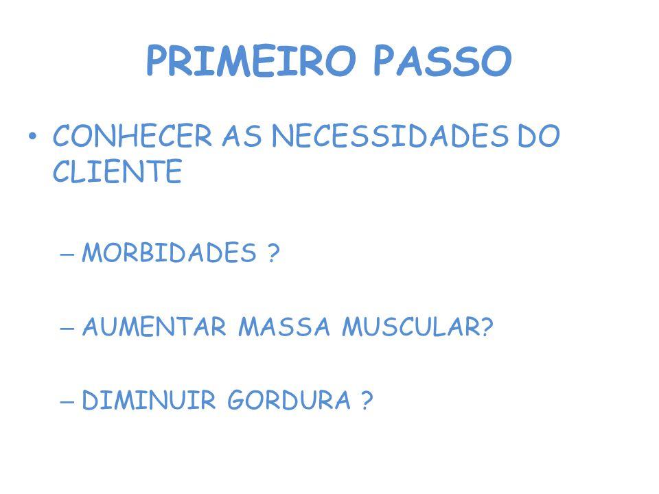 PRIMEIRO PASSO CONHECER AS NECESSIDADES DO CLIENTE MORBIDADES