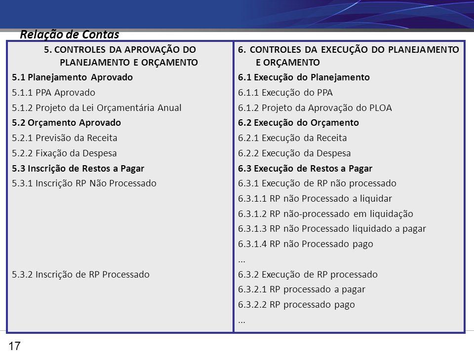 5. CONTROLES DA APROVAÇÃO DO PLANEJAMENTO E ORÇAMENTO