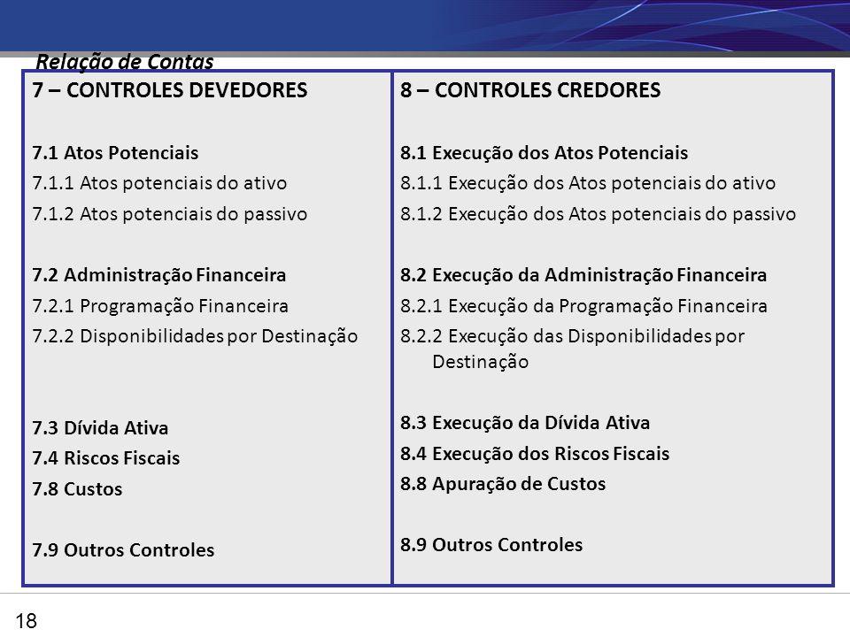 Relação de Contas 7 – CONTROLES DEVEDORES 8 – CONTROLES CREDORES