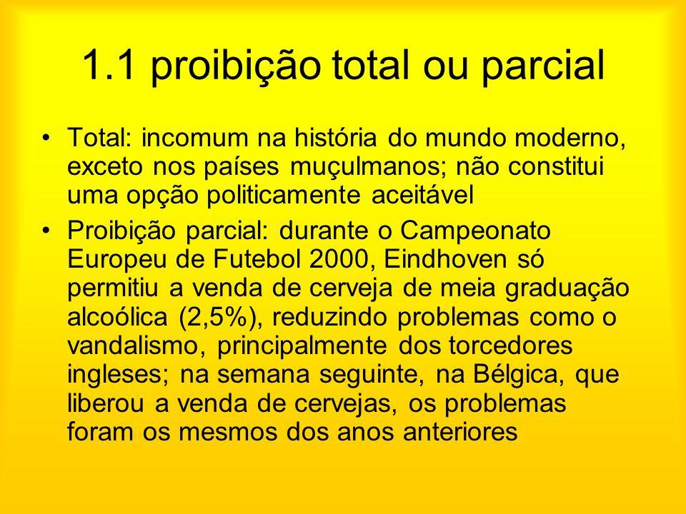 1.1 proibição total ou parcial