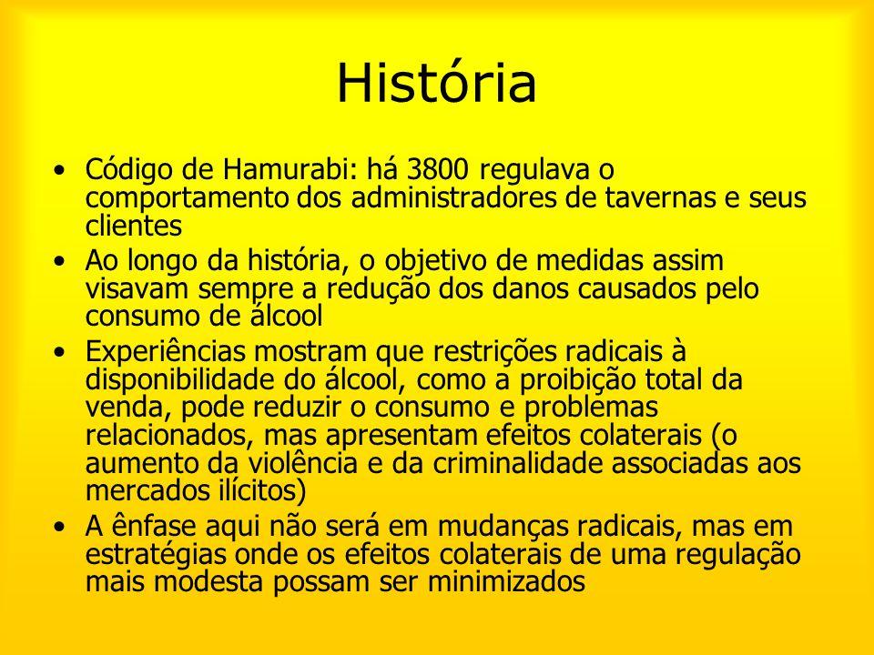 História Código de Hamurabi: há 3800 regulava o comportamento dos administradores de tavernas e seus clientes.