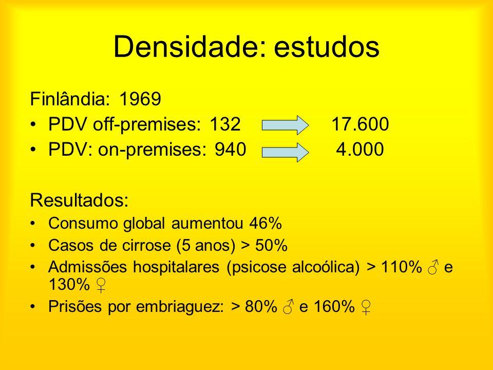 Densidade: estudos Finlândia: 1969 PDV off-premises: 132 17.600