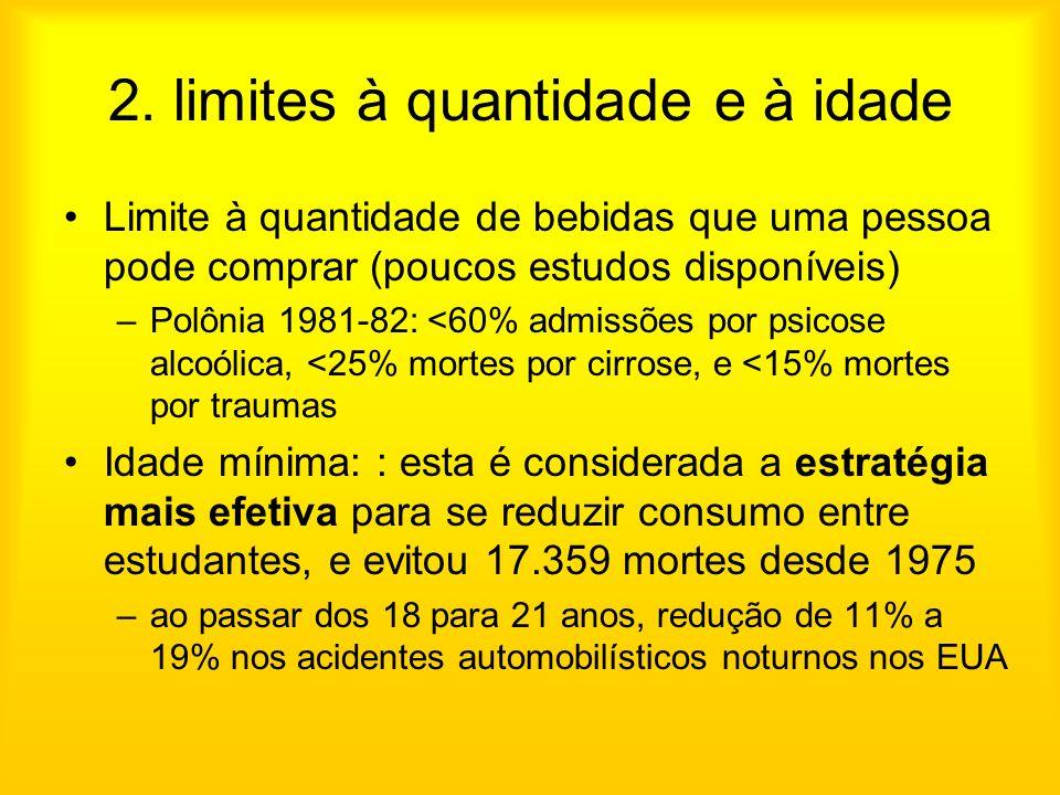 2. limites à quantidade e à idade