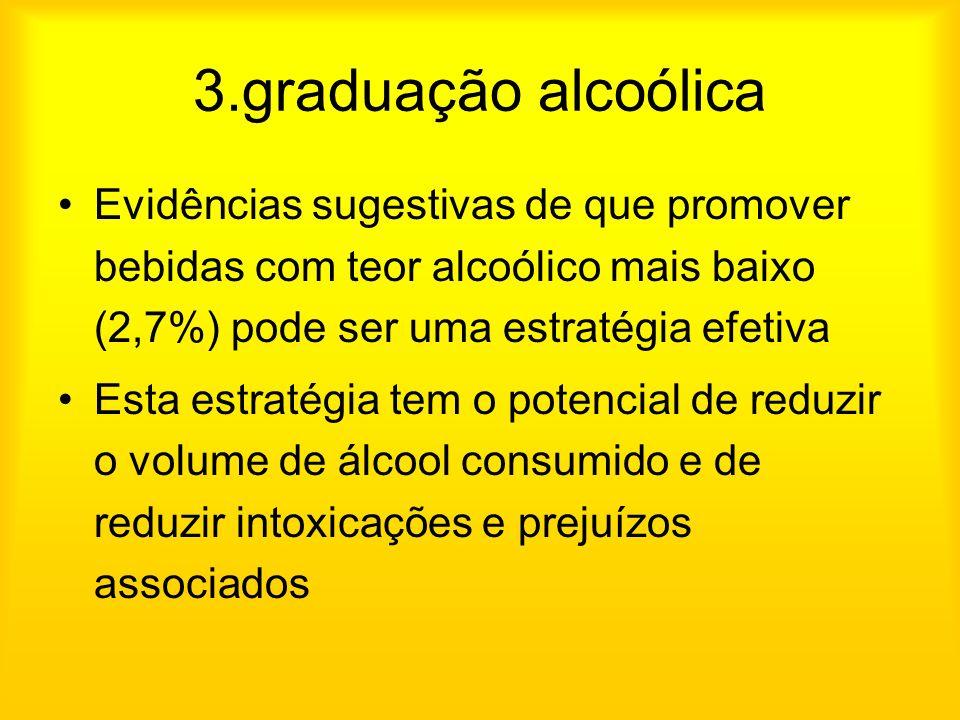 3.graduação alcoólicaEvidências sugestivas de que promover bebidas com teor alcoólico mais baixo (2,7%) pode ser uma estratégia efetiva.