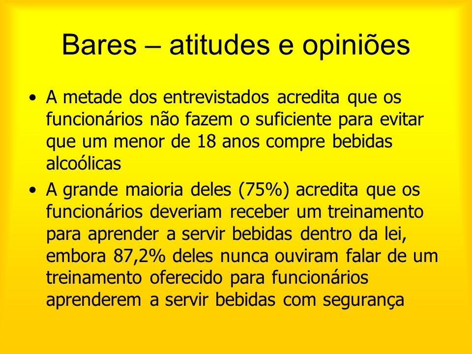 Bares – atitudes e opiniões