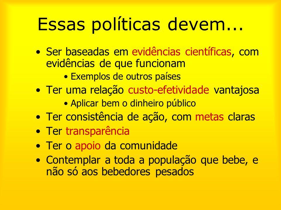 Essas políticas devem... Ser baseadas em evidências científicas, com evidências de que funcionam. Exemplos de outros países.