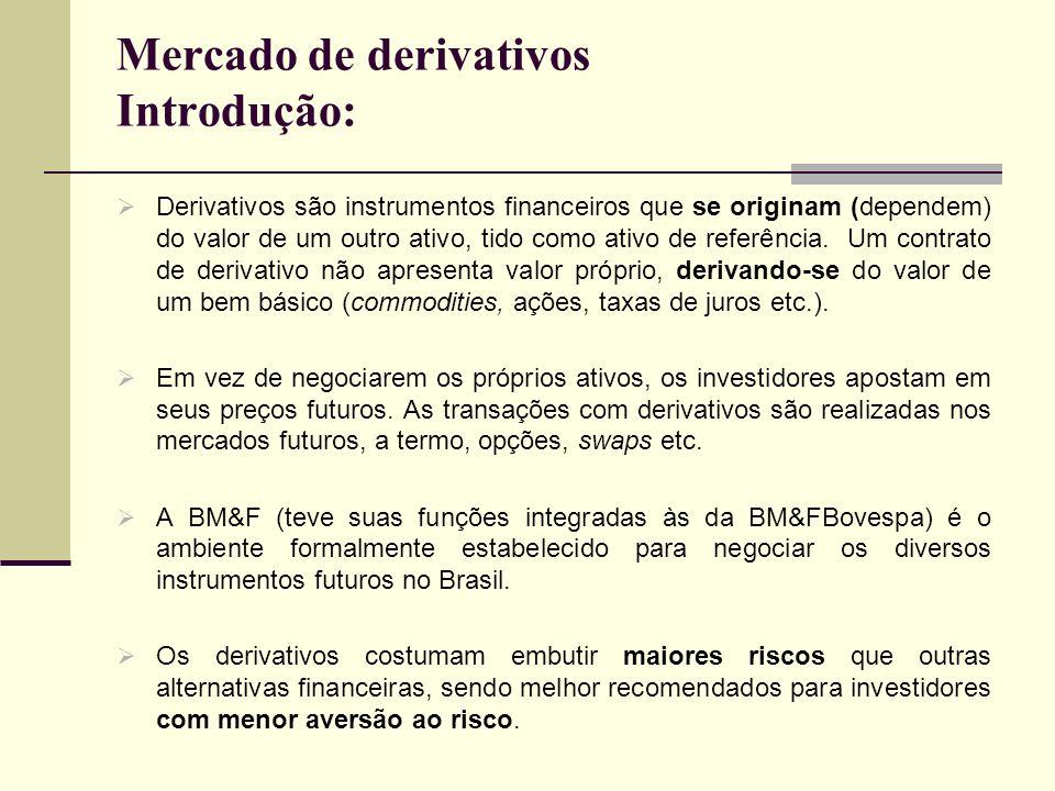 Mercado de derivativos Introdução: