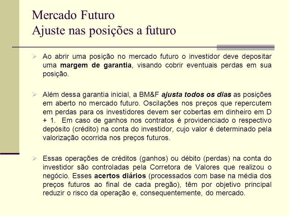 Mercado Futuro Ajuste nas posições a futuro