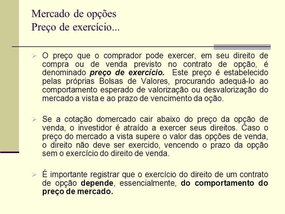 Mercado de opções Preço de exercício...