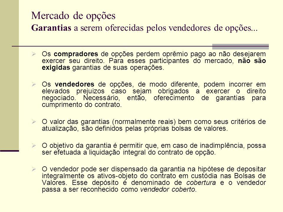 Mercado de opções Garantias a serem oferecidas pelos vendedores de opções...
