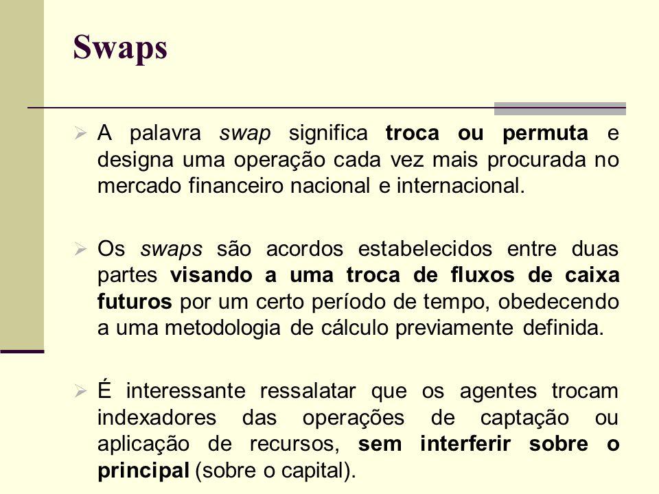 Swaps A palavra swap significa troca ou permuta e designa uma operação cada vez mais procurada no mercado financeiro nacional e internacional.