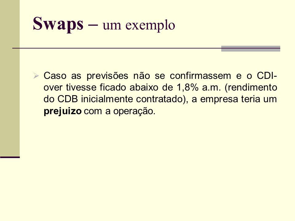 Swaps – um exemplo