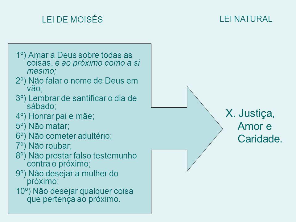 X. Justiça, Amor e Caridade. LEI NATURAL LEI DE MOISÉS