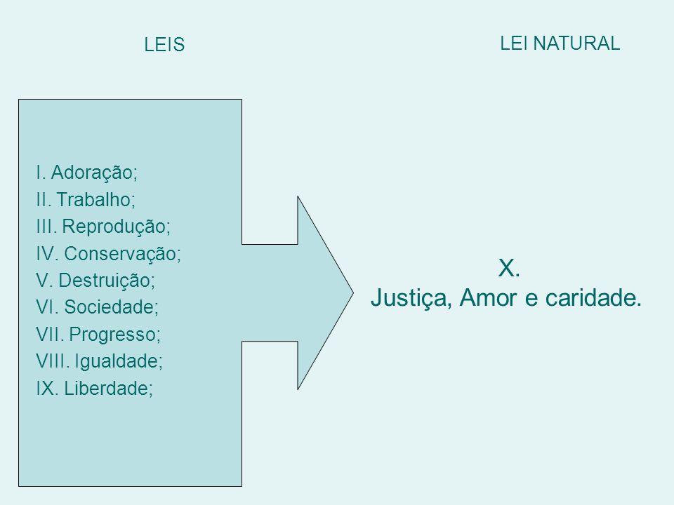 Justiça, Amor e caridade.