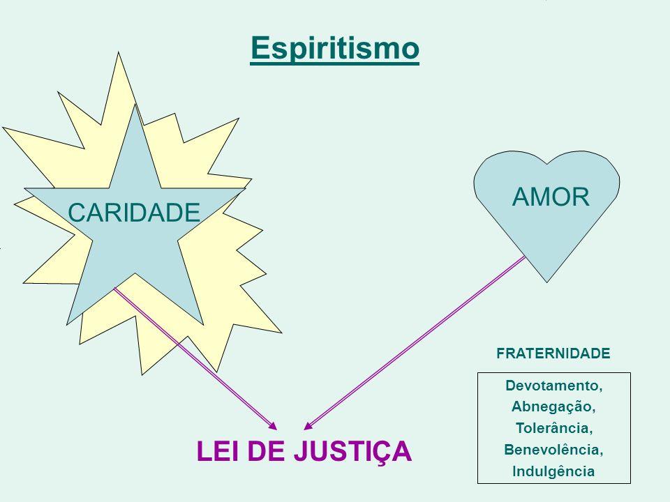 Espiritismo LEI DE JUSTIÇA AMOR CARIDADE Reflete FRATERNIDADE