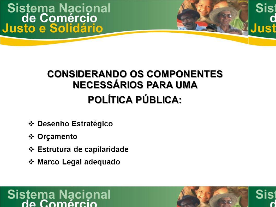 CONSIDERANDO OS COMPONENTES NECESSÁRIOS PARA UMA
