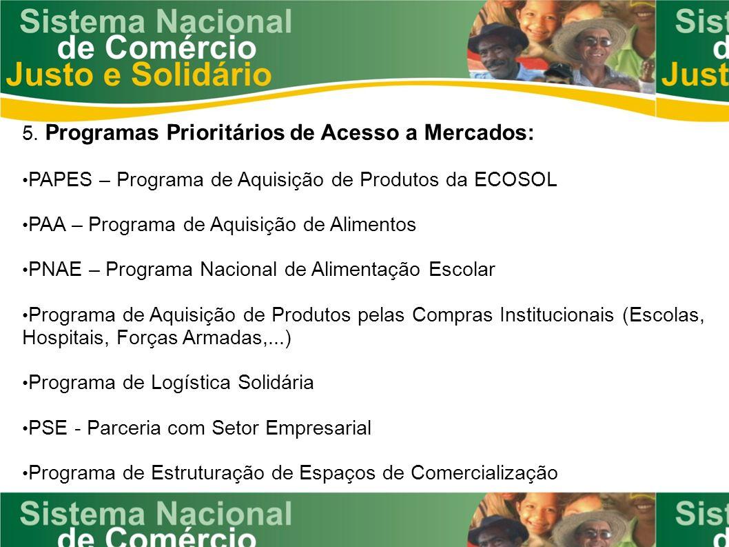 5. Programas Prioritários de Acesso a Mercados: