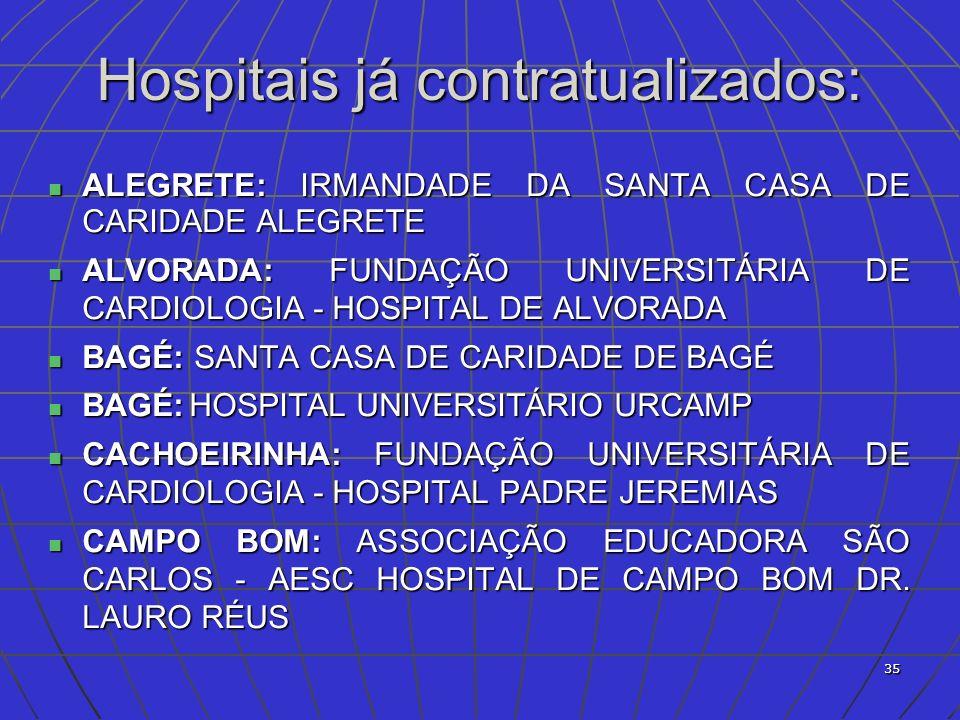 Hospitais já contratualizados: