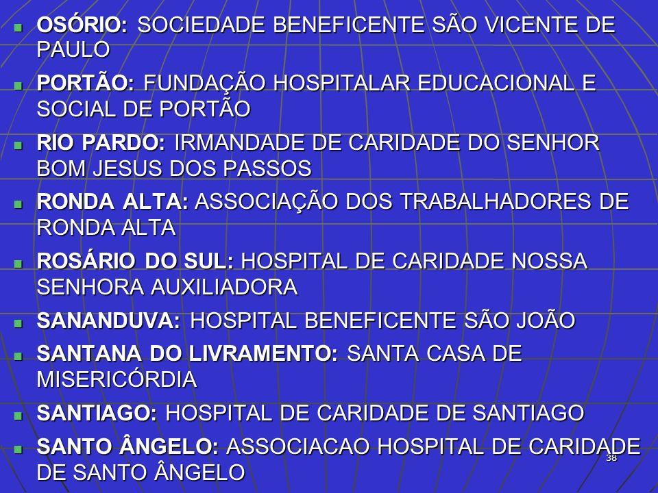 OSÓRIO: SOCIEDADE BENEFICENTE SÃO VICENTE DE PAULO