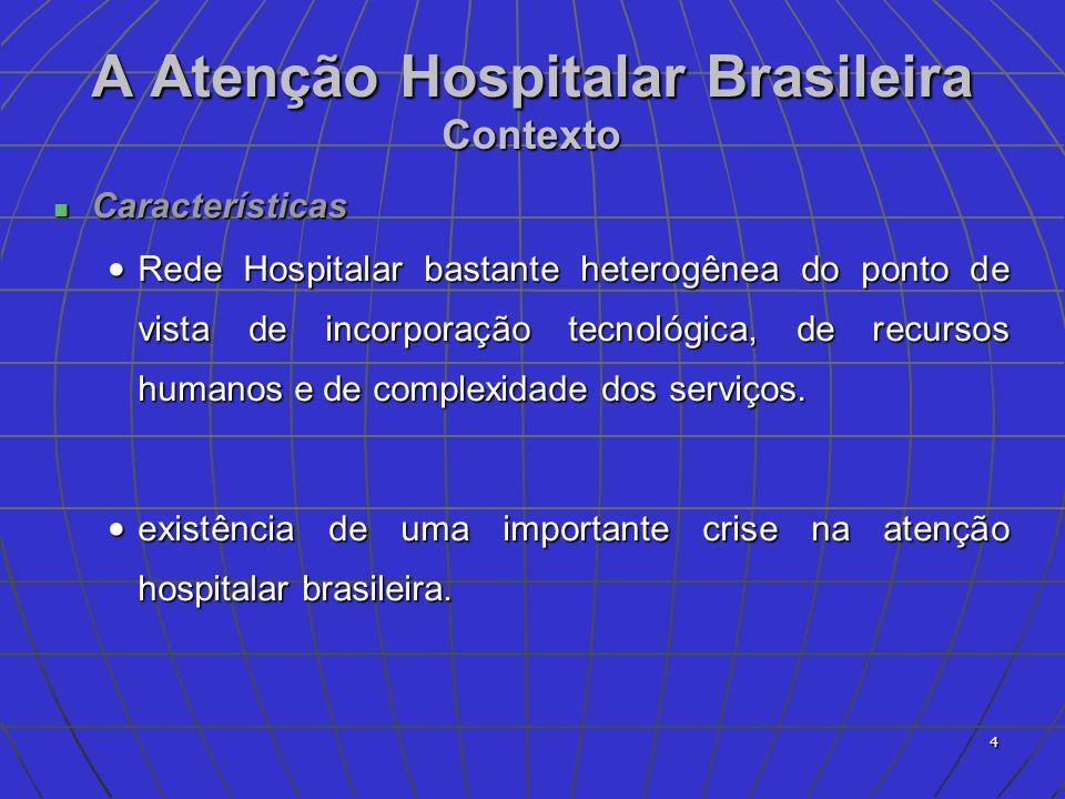A Atenção Hospitalar Brasileira Contexto