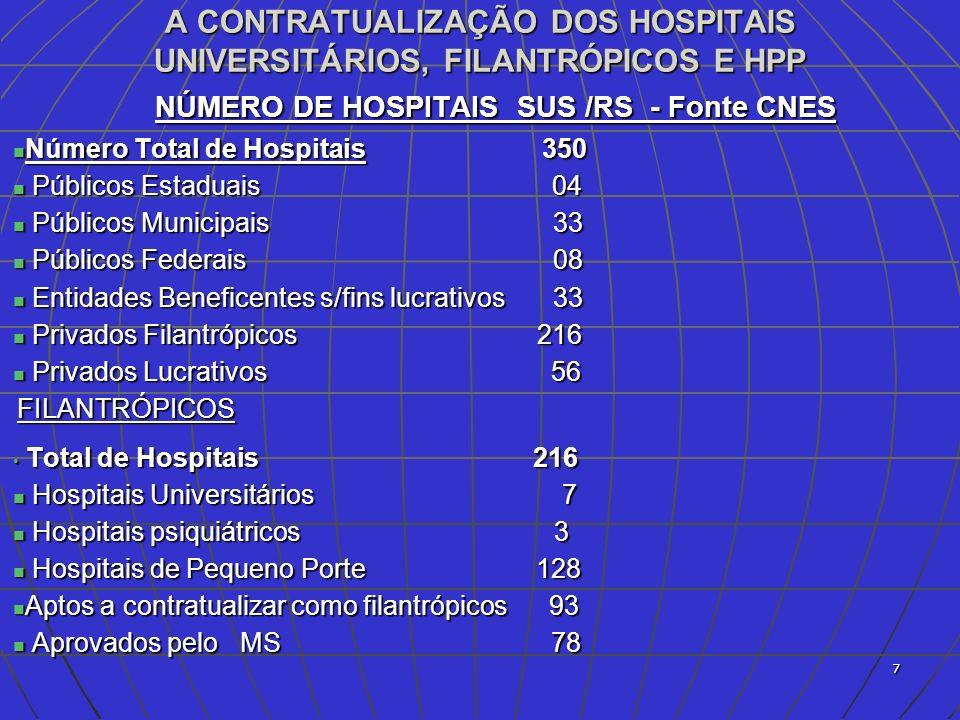A CONTRATUALIZAÇÃO DOS HOSPITAIS UNIVERSITÁRIOS, FILANTRÓPICOS E HPP