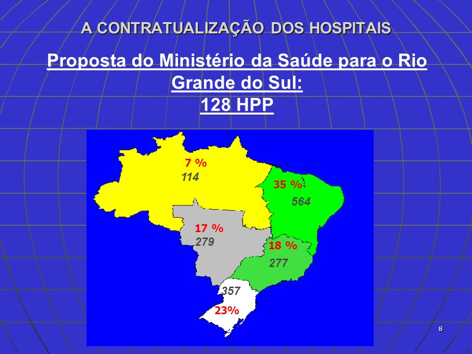 A CONTRATUALIZAÇÃO DOS HOSPITAIS