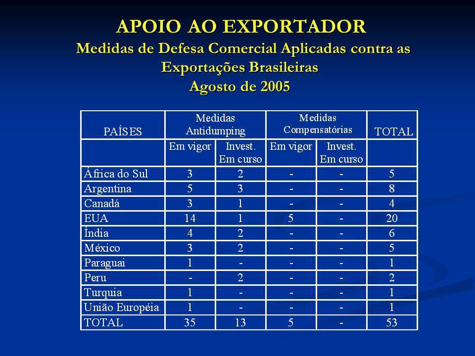 APOIO AO EXPORTADOR Medidas de Defesa Comercial Aplicadas contra as Exportações Brasileiras Agosto de 2005