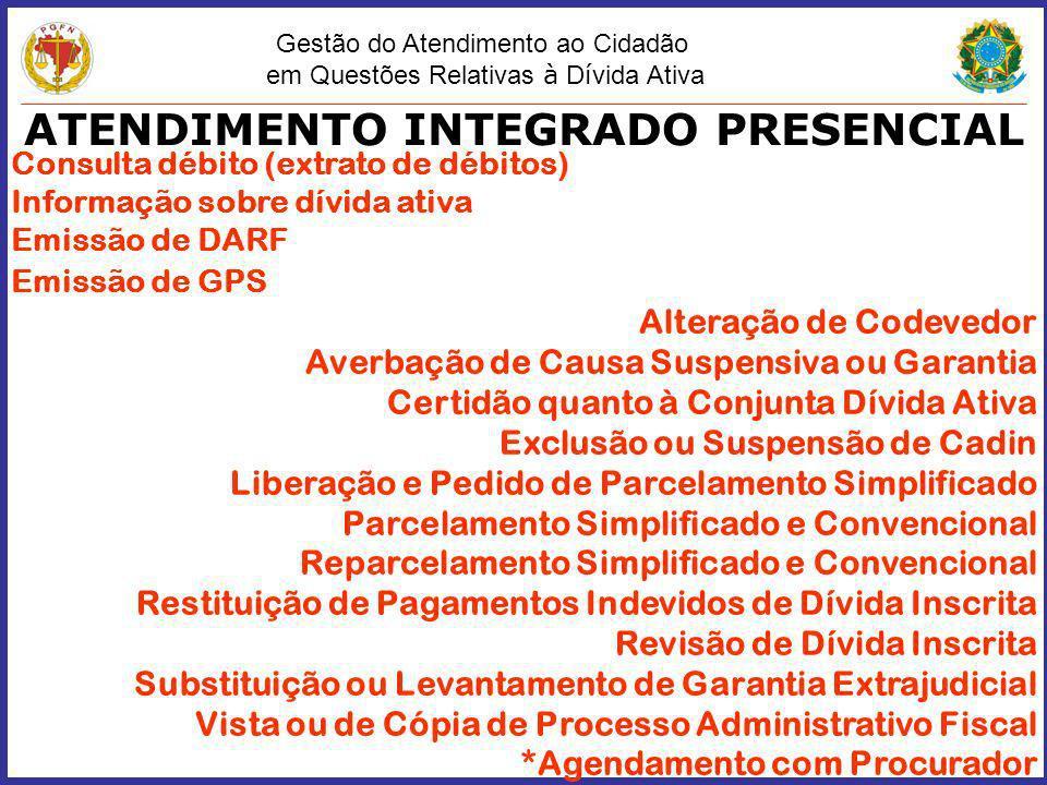 ATENDIMENTO INTEGRADO PRESENCIAL