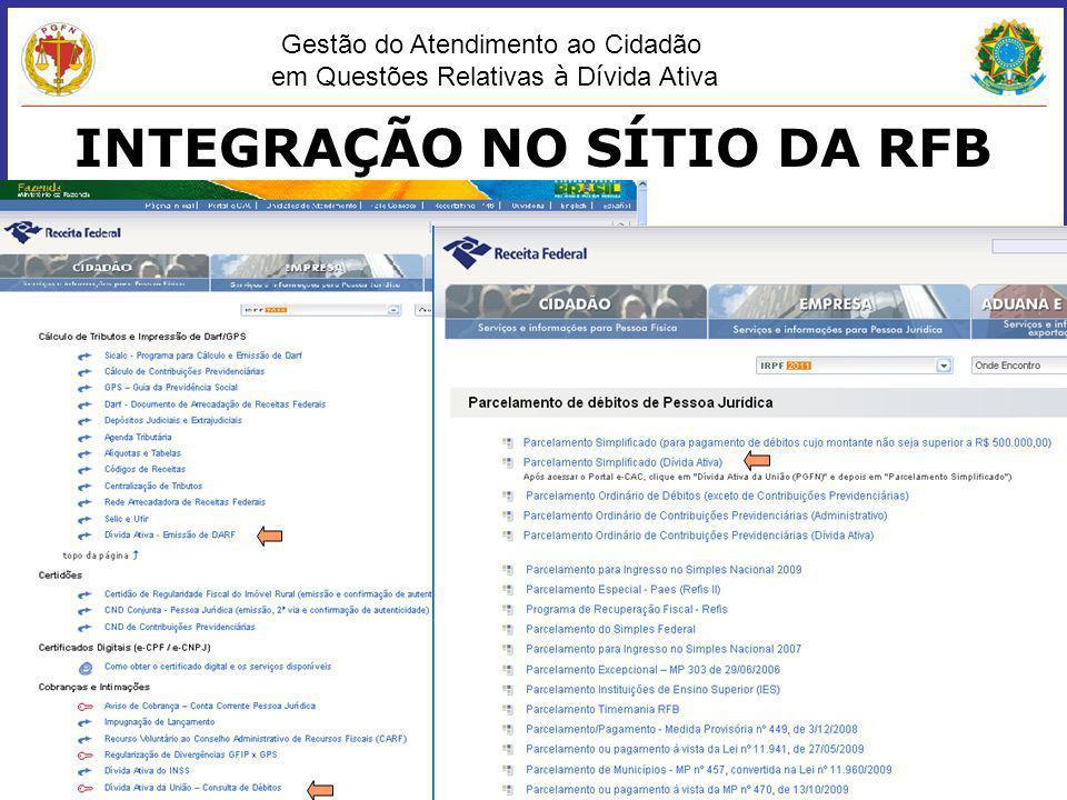 INTEGRAÇÃO NO SÍTIO DA RFB