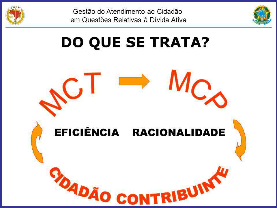 DO QUE SE TRATA MCP MCT EFICIÊNCIA RACIONALIDADE CIDADÃO CONTRIBUINTE