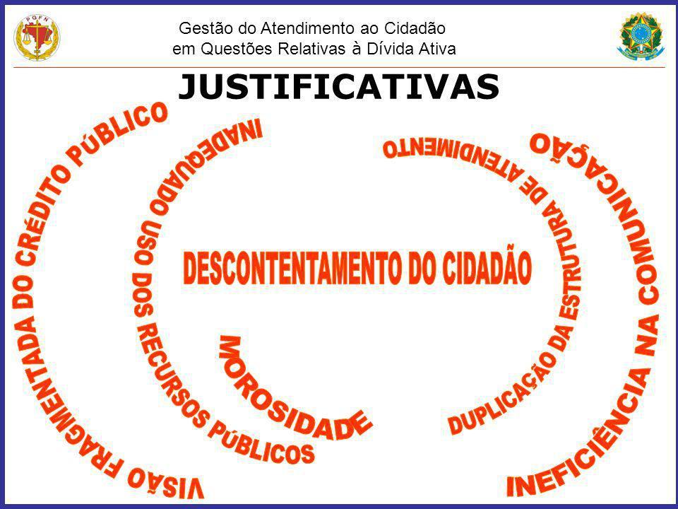 JUSTIFICATIVAS INADEQUADO USO DOS RECURSOS PÚBLICOS