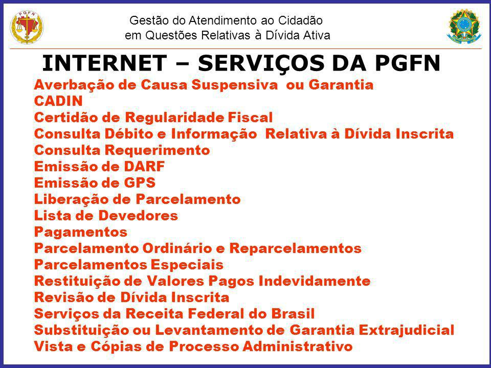 INTERNET – SERVIÇOS DA PGFN