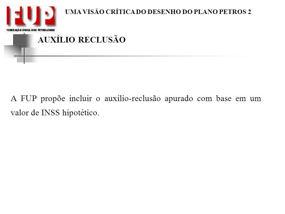 AUXÍLIO RECLUSÃO A FUP propõe incluir o auxílio-reclusão apurado com base em um valor de INSS hipotético.