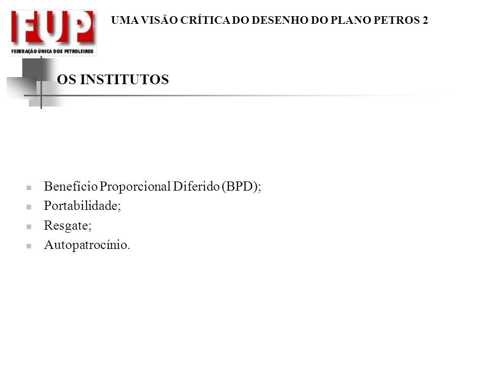 OS INSTITUTOS Benefício Proporcional Diferido (BPD); Portabilidade;