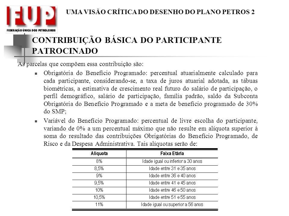 CONTRIBUIÇÃO BÁSICA DO PARTICIPANTE PATROCINADO
