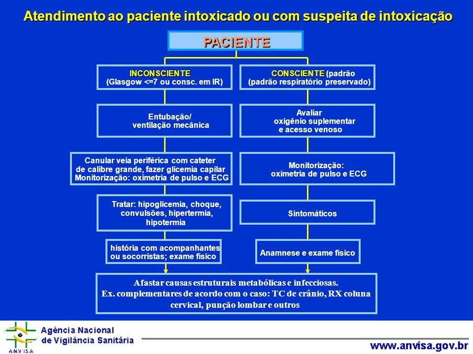 Atendimento ao paciente intoxicado ou com suspeita de intoxicação