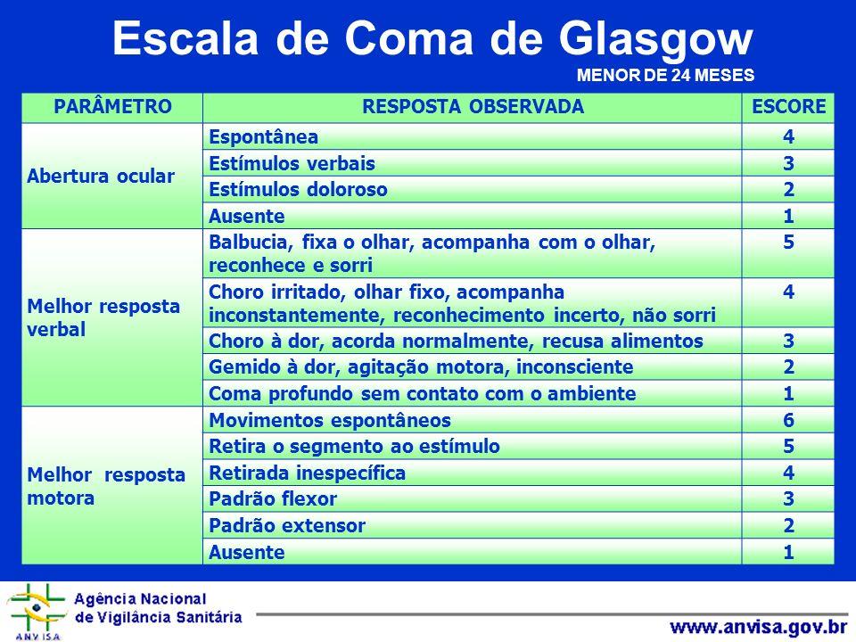 Escala de Coma de Glasgow MENOR DE 24 MESES