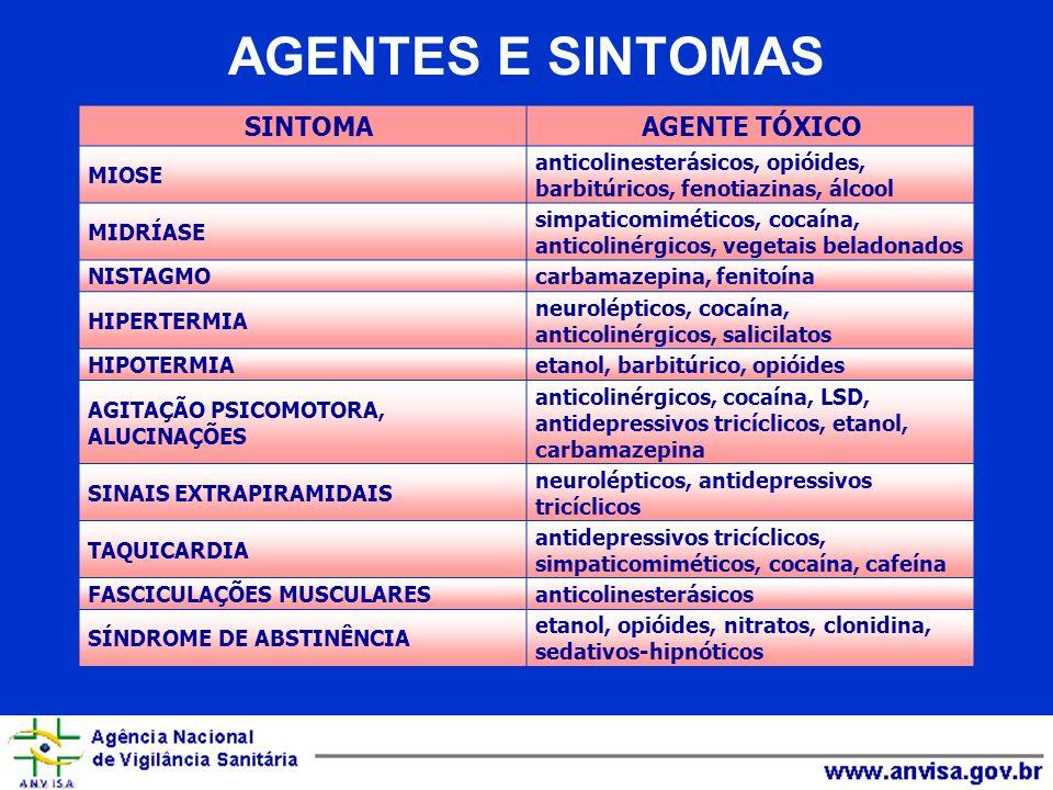 AGENTES E SINTOMAS SINTOMA AGENTE TÓXICO MIOSE