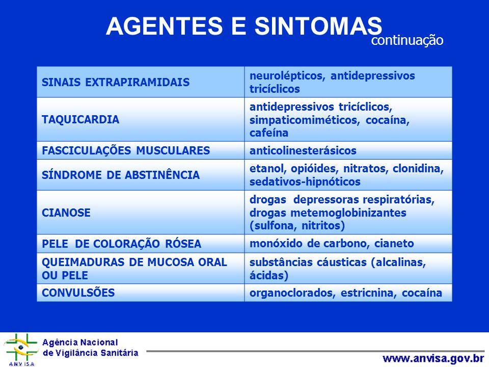 AGENTES E SINTOMAS continuação SINAIS EXTRAPIRAMIDAIS