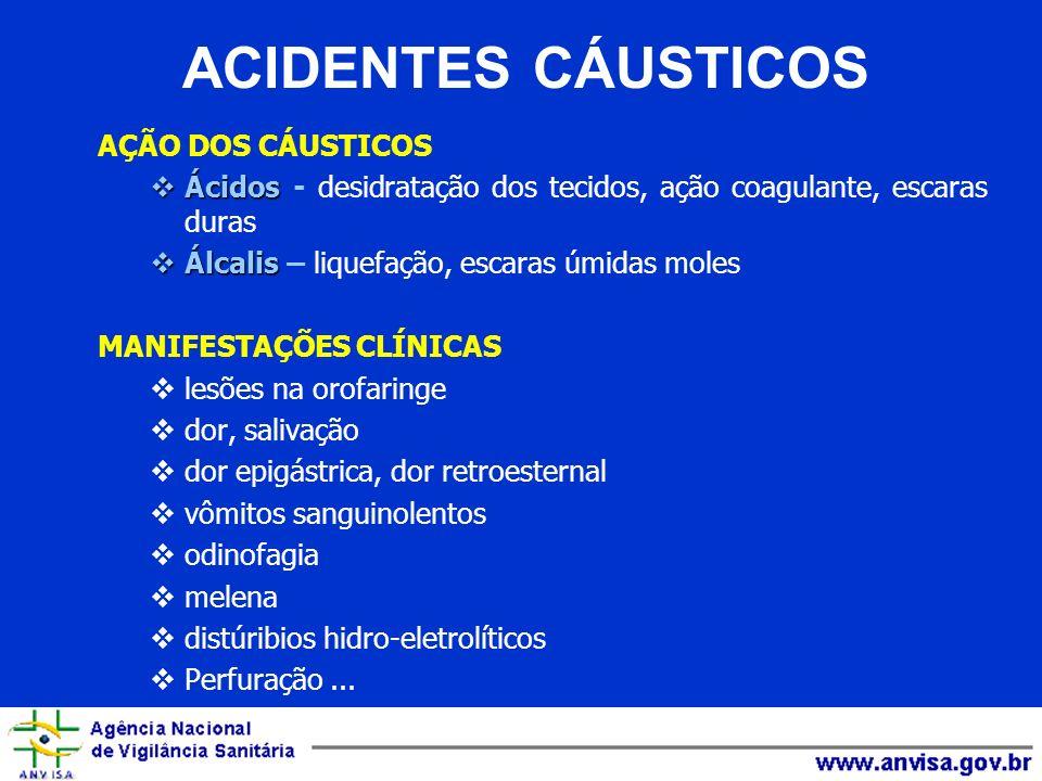 ACIDENTES CÁUSTICOS AÇÃO DOS CÁUSTICOS