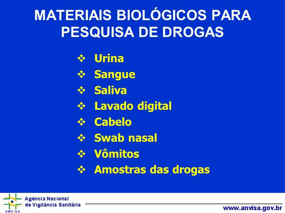 MATERIAIS BIOLÓGICOS PARA PESQUISA DE DROGAS