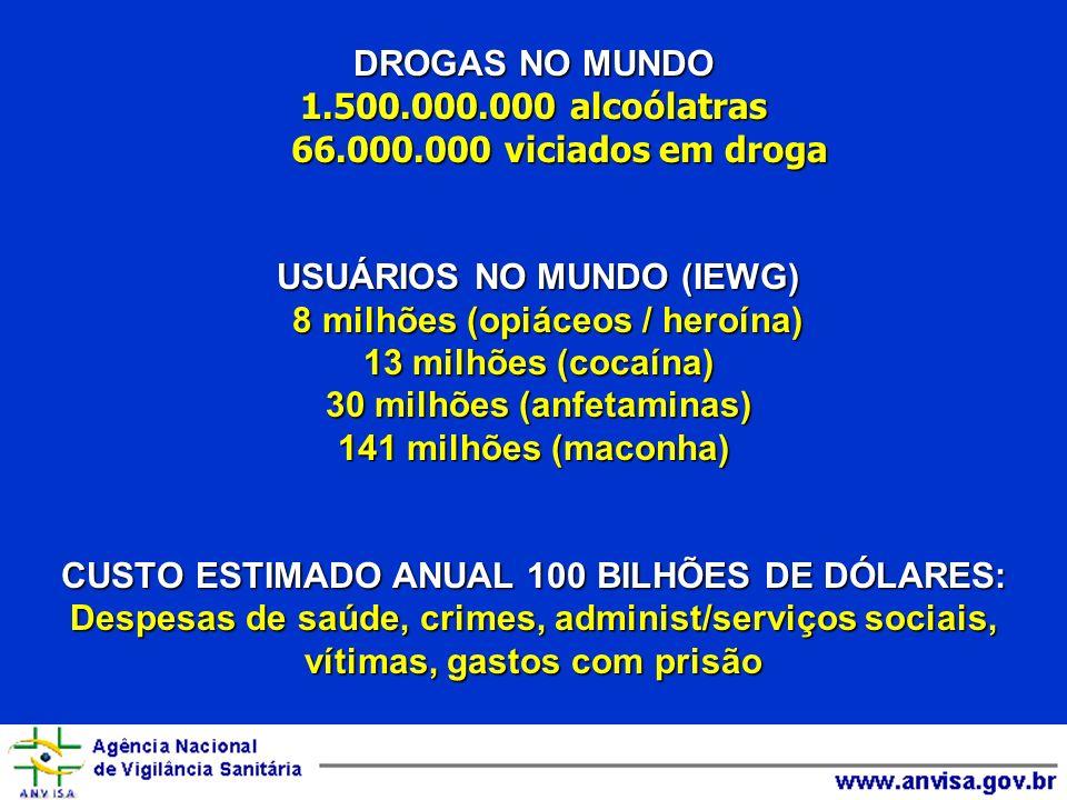 DROGAS NO MUNDO 1. 500. 000. 000 alcoólatras 66. 000
